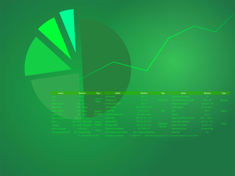 Imparare Microsoft Excel ai corsi FormadHoc a Como.